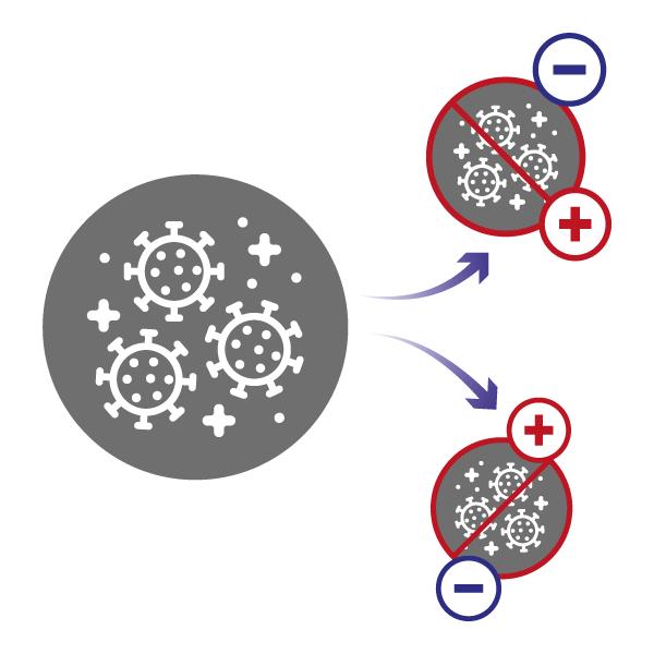 Funcionamiento de la ionización bipolar para garantizar la calidad del aire, paso 2